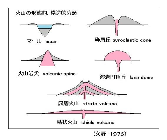 富士山の地質