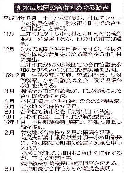 合併の動き北日本新聞  2004.3.6