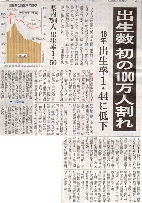 合併特殊出生率:北日本新聞170603